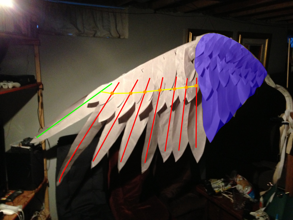 Articulating Wings Feather Rig